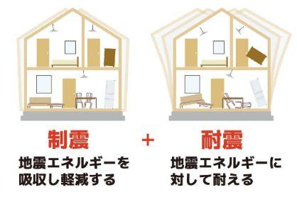 丸和住宅 制震テープ