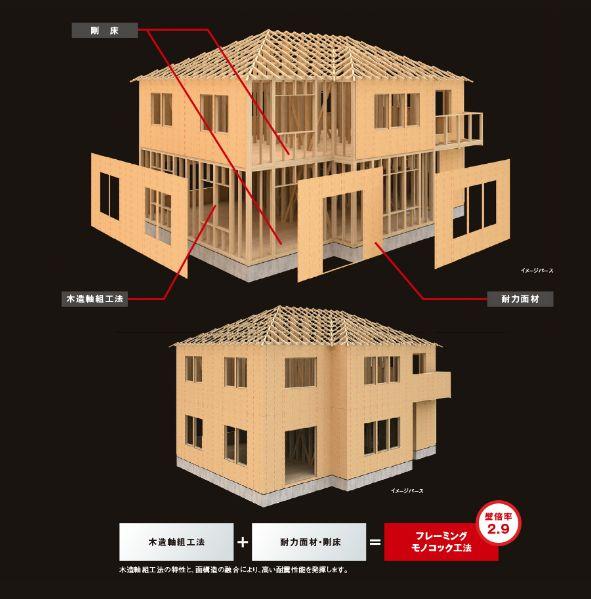 住宅情報館 フレーミングモノコック工法
