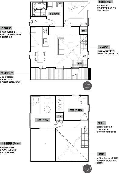 ロフトスタイル(1.5階建て)内覧画像1