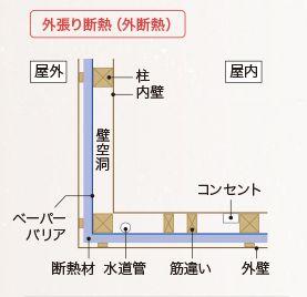棟匠の外断熱工法