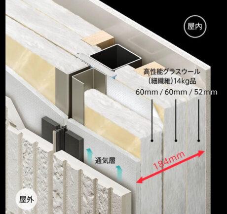 家作り壁内部構造