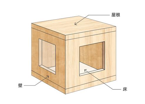 インターデコハウスのモノコック構造