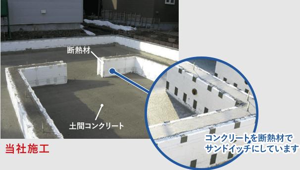 イゼッチハウス北海道 基礎断熱