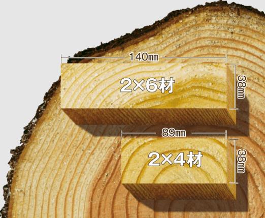 2×4材と2×6材の比較イメージ